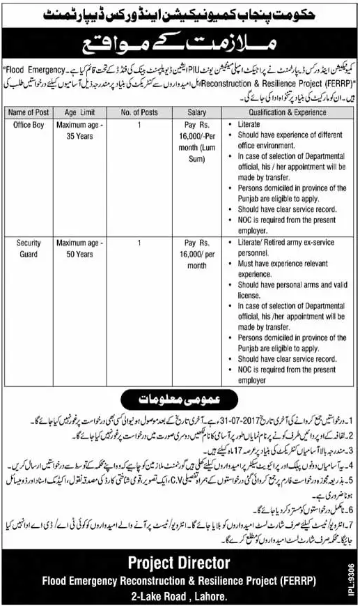 Communication & Work Department Punjab Jobs