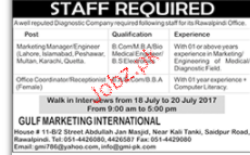 Manager Marketing and Officers Job Opportunity