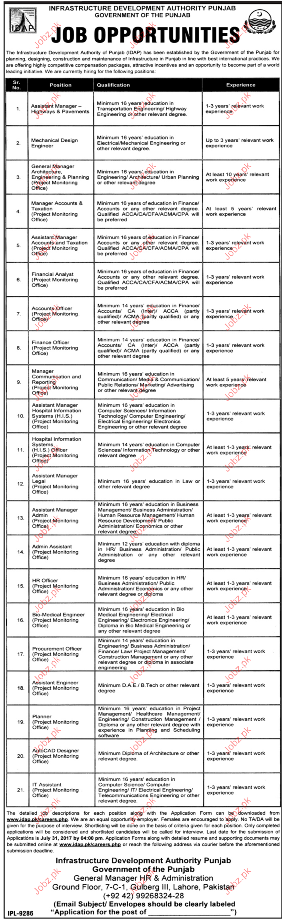 Infrastructure Development Authority Punjab Jobs