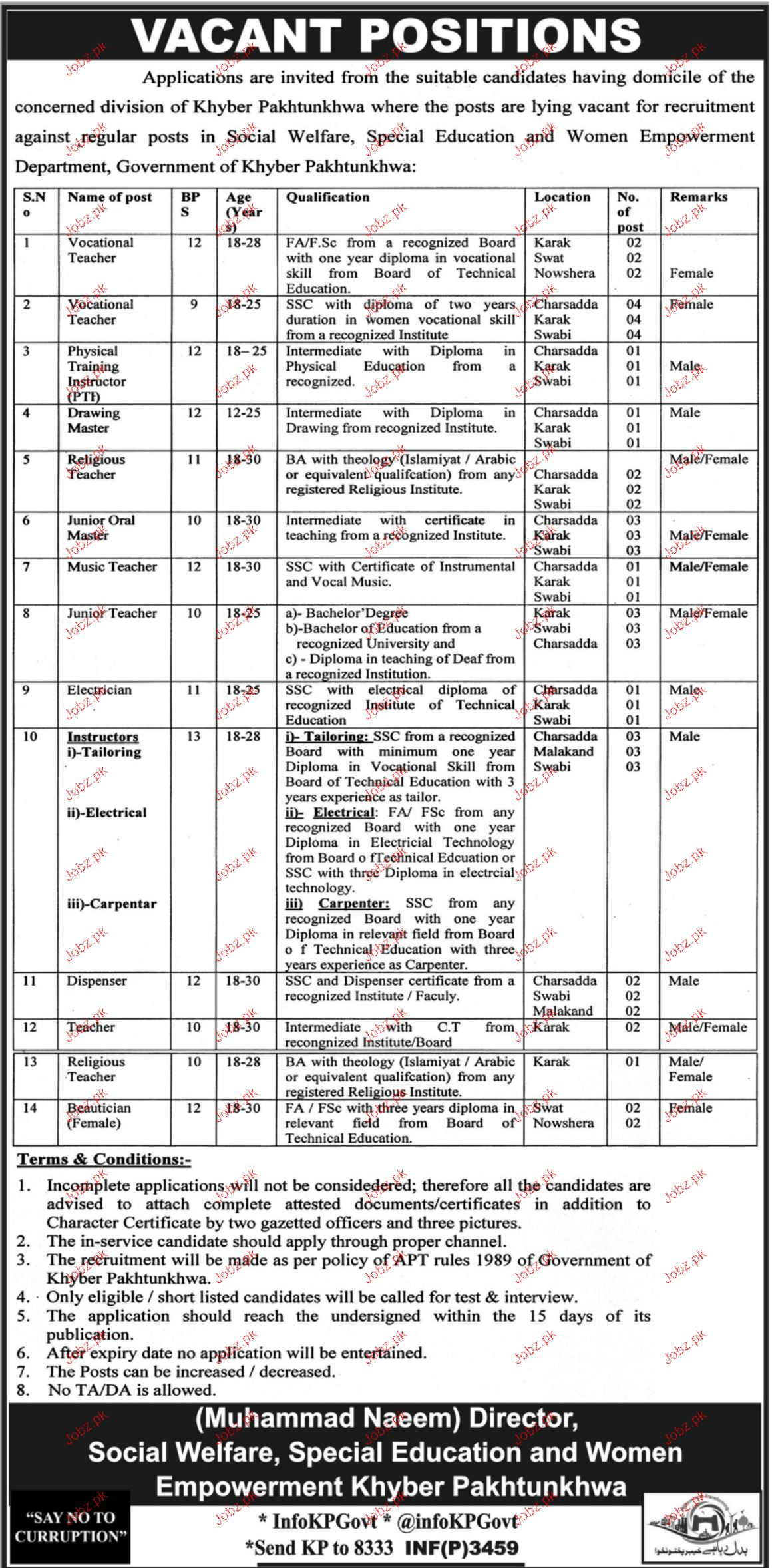 Special Education and Women Empowerment KPK Jobs