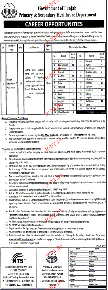 Primary and Secondary Healthcare Department NTS Jobs