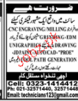 CNC Machine Operators Job Opportunity