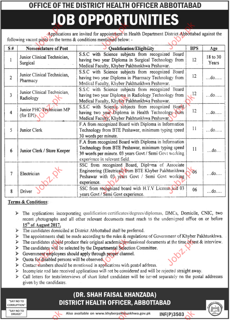 District Health Office Jobs 2017