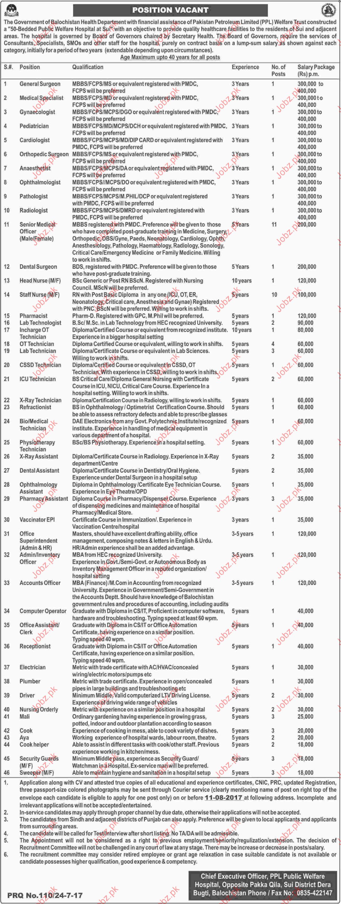Medical Jobs In Health Department Balochistan