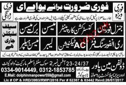 General Foreman, Construction Carpenters Job Opportunity