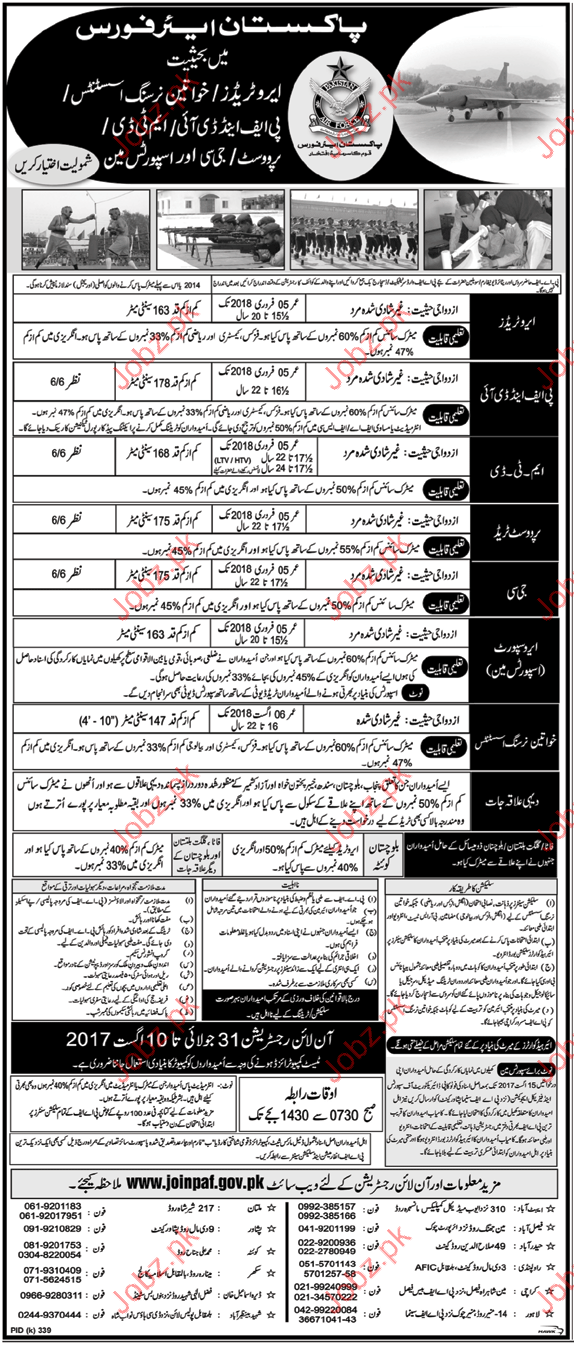 Lady Nursing Assistant Jobs In Pakistan Air Force 2019 Job
