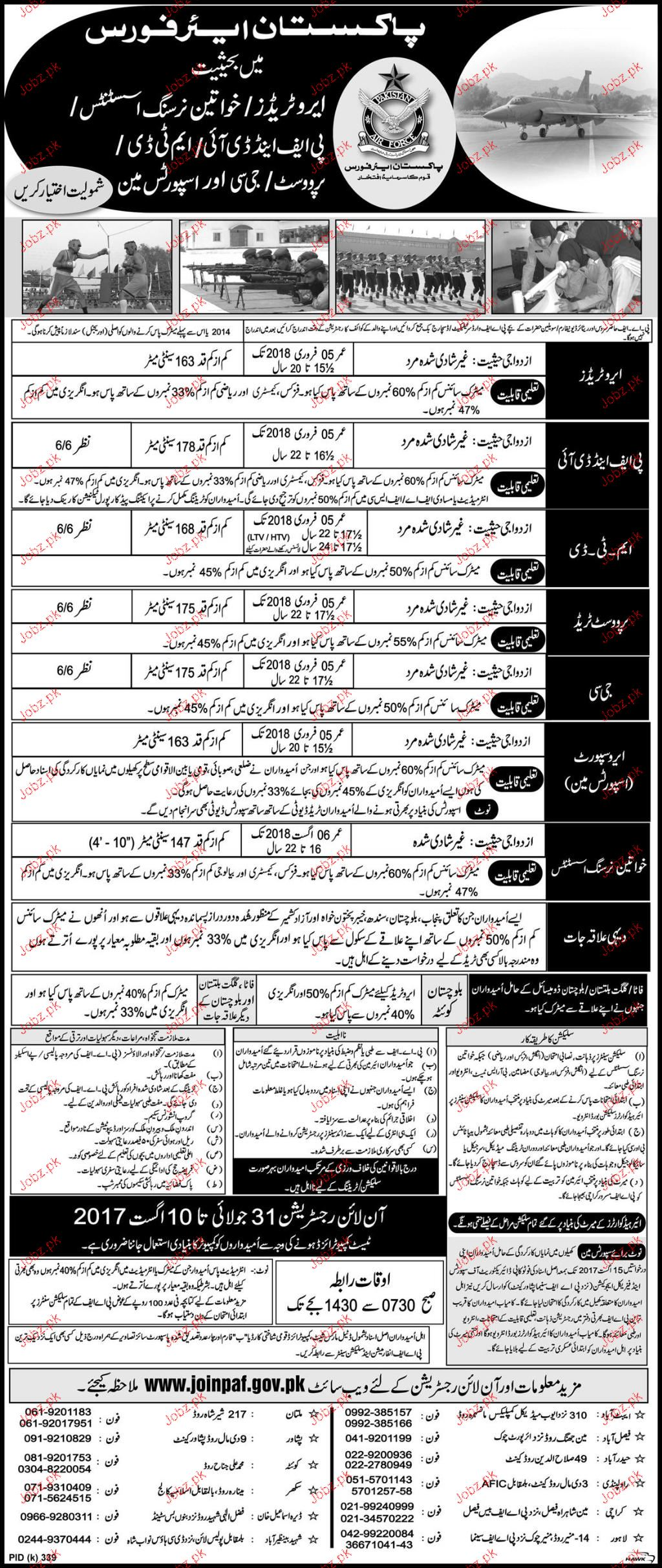 Pakistan Air Force Recruitment