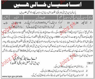 Pakistan Army IT Regmental Center Jobs