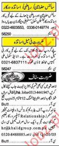 Khalid Group of Petroleum Jobs