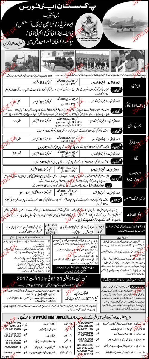 Pakistan Air Force Recruitment of Different Trades