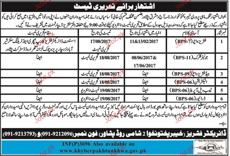 Agriculture Livestock, Fisheries Department Jobs