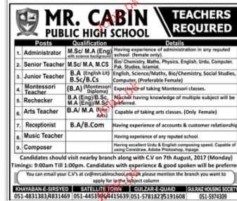 Administrators, Junior Teachers, Arts Teachers Wanted