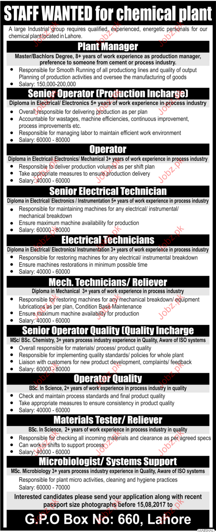 Staff Required for Chemical Plant 2019 Job Advertisement