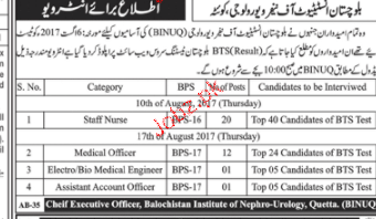 Balochistan Institute of Nephrology Jobs