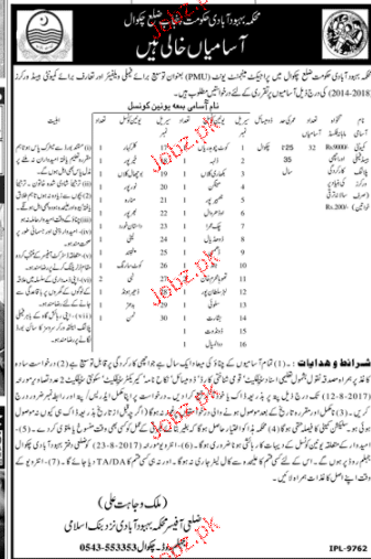 Population Welfare Department Government of the Punjab Jobs