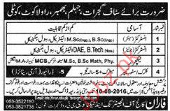 Faran College Of Engineers Required Lecturers
