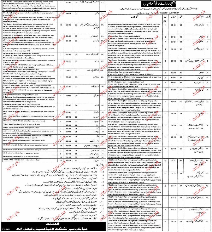 Allied Hospital Faisalabad Jobs 2019 Job Advertisement Pakistan
