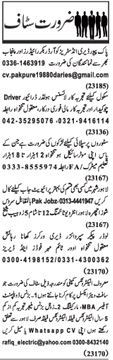 Pak Pure Industry Required Order Booker