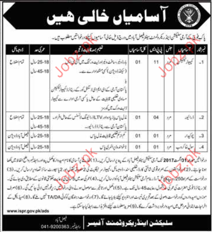 Pakistan Army Recruitment Center Required Computer Technican