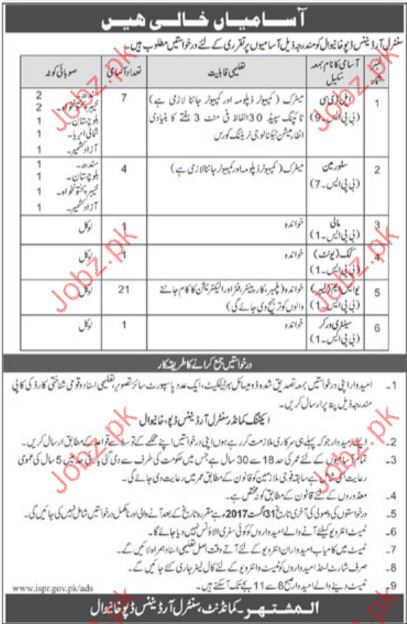 Central Ordinance Depot COD Jobs