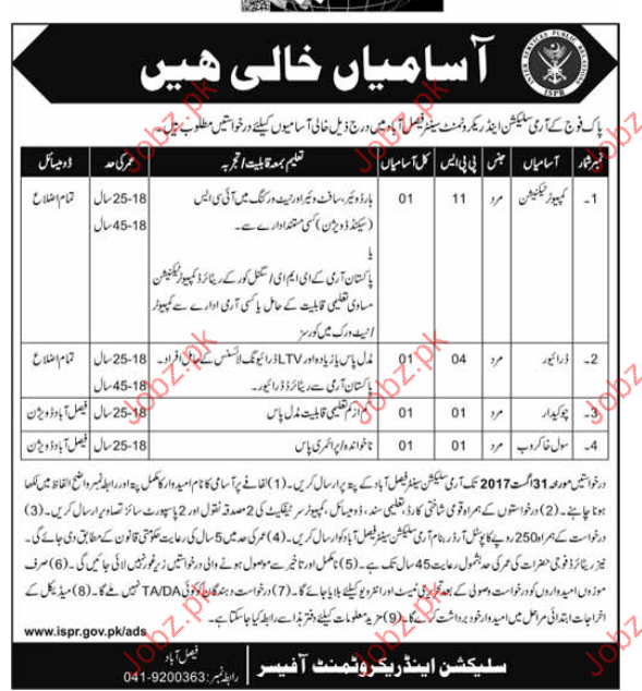 Pakistan Army Recruitment Center Required Clerical Staff