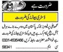 Distributors Required for Mehmood Ali Perfumers