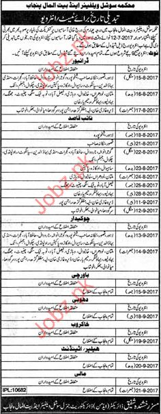 Social Welfare and Bait ul Maal Department Punjab SWBDP Jobs