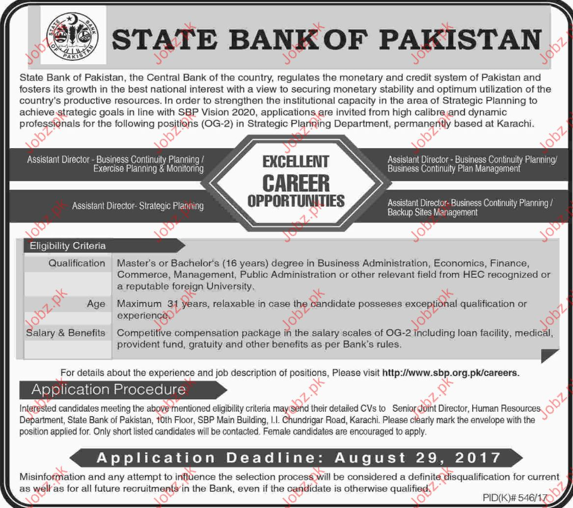 State Bank of Pakistan Job  Opportunity