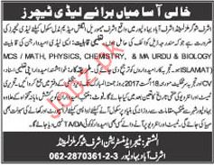Ashraf Medium Middle School Job Opportunities
