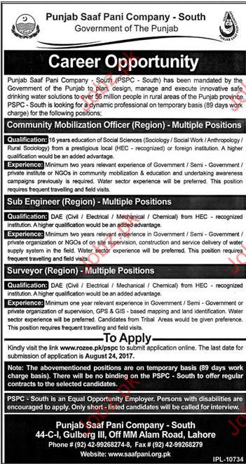 Punjab Saaf Pani Company Required Community Mobilization