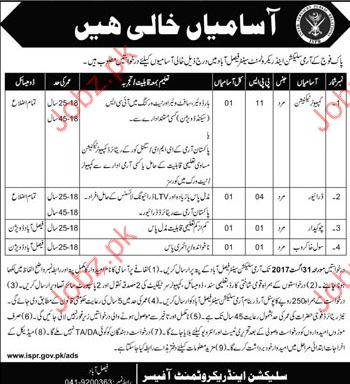Army Selection and Recruitment Center ASRC Faisalabad Jobs