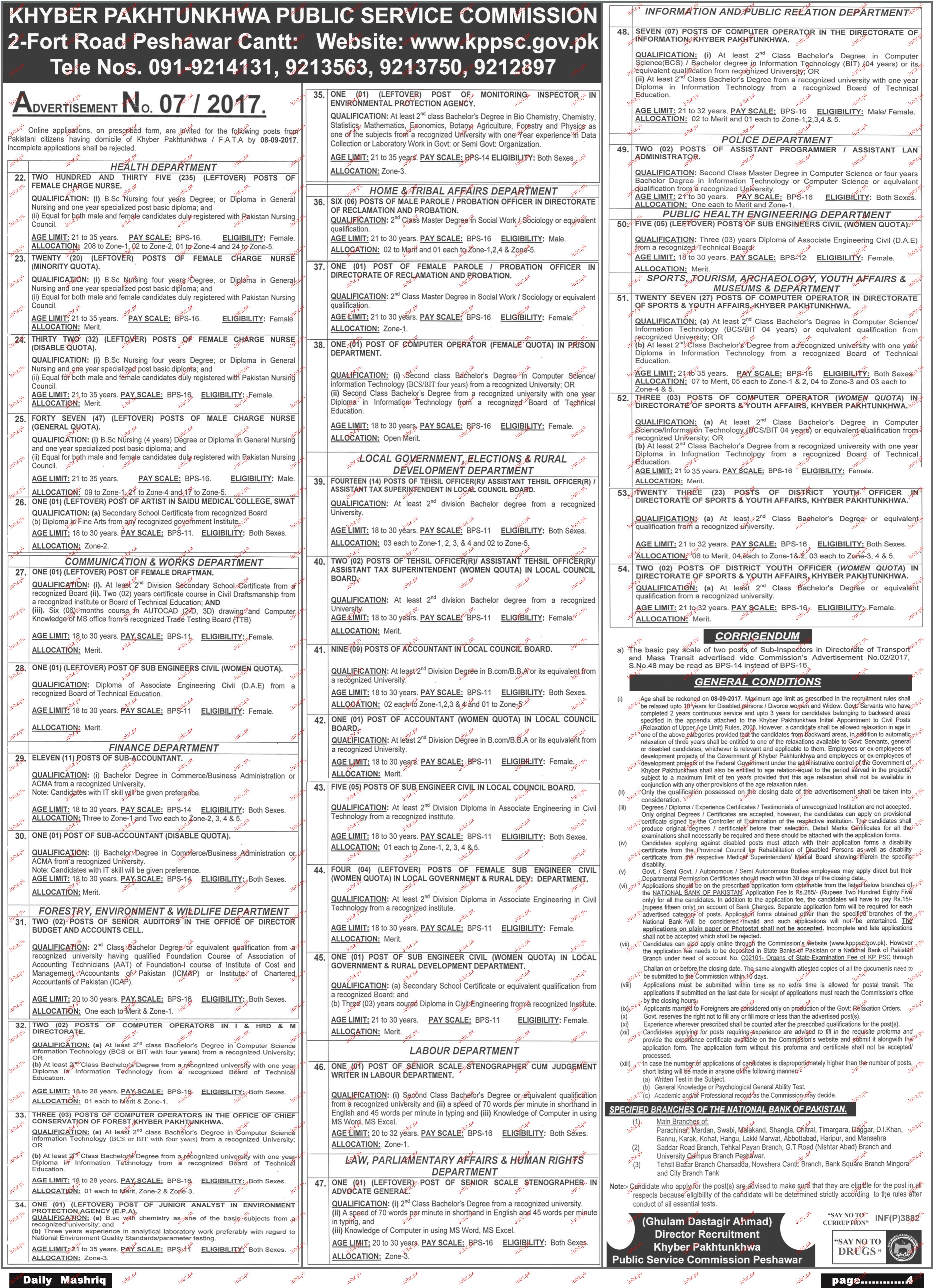 Khyber Pkahtunkhawa Public Service Commission KPPSC Jobs