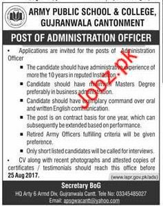 Army Public School and College Jobs