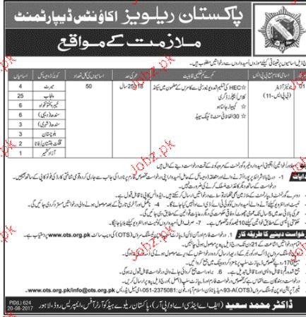 Pakistan Railway Accounts Department Jobs