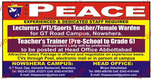 Lecturers / PTI / Sports Teachers Job Opportunity