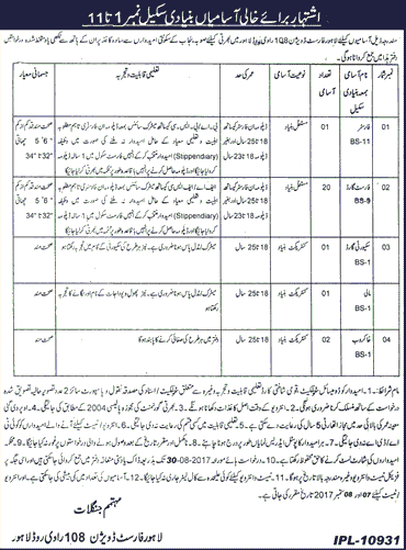 Forest Division Lahore Jobs