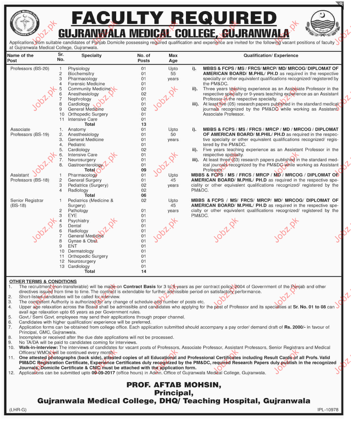 Professor Required For Gujranwala Medical College