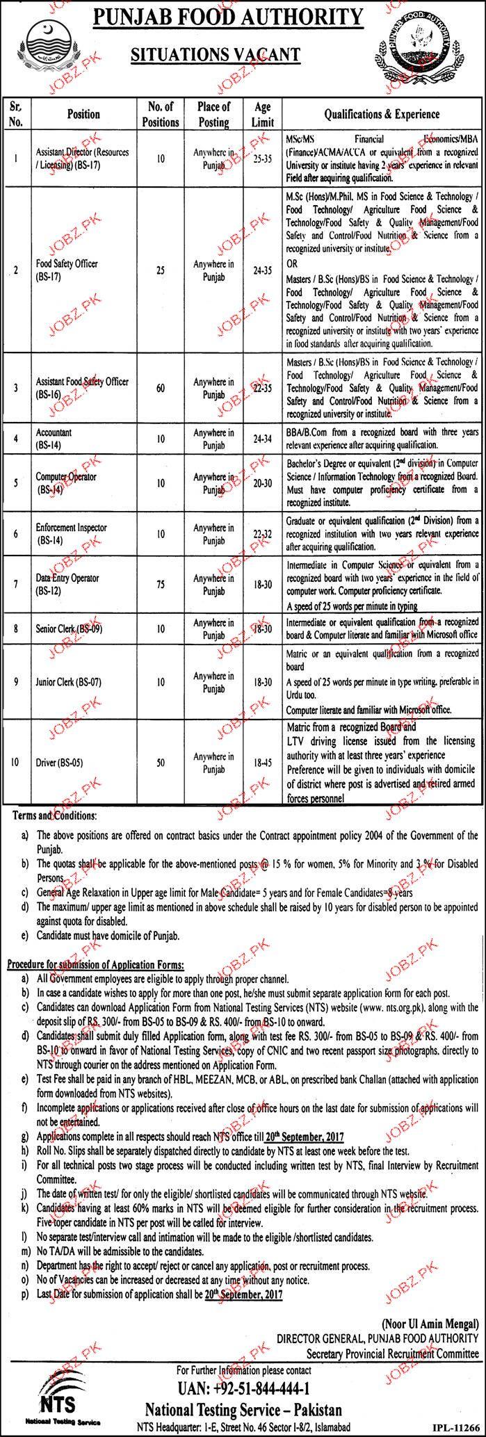 Punjab Food Authority PFA NTS Jobs