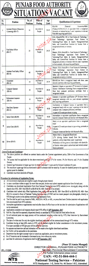 Punjab Food Authority  NTS Jobs