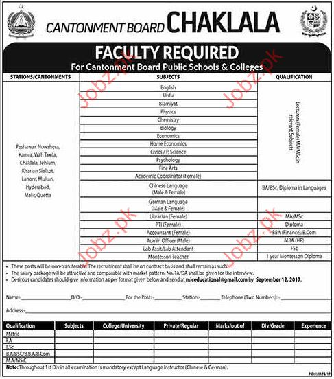 Chaklala Cantonment Board Required Teachers