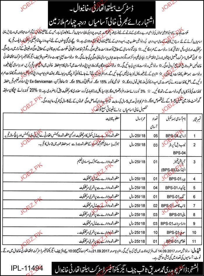 District Health Authority District Khanewal Jobs
