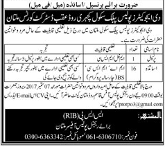 Teaching Staff Required For Government School