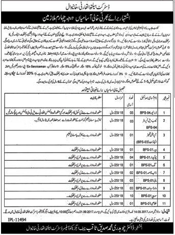 Careers Opportunities For Health Department In Khanewal