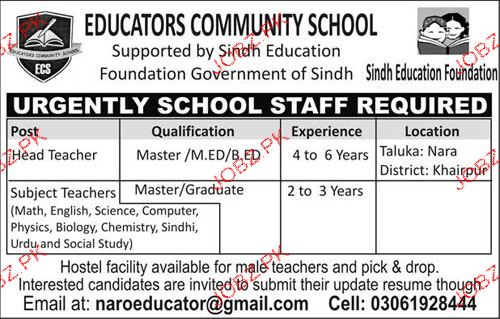 Head Teachers and  Subject Teachers Job Opportunity