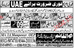 Duct Insolators, AC Technicians, Electricians Wanted