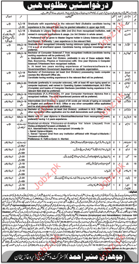 District Session Judge Office Required Clerical Staff