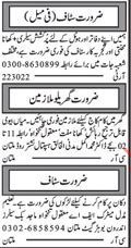 Staff Required For Hotel