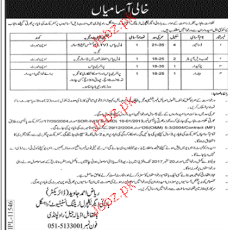 Barani Agriculture Training Institute Jobs