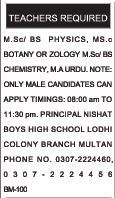 Teachers Required For Nishat School For Boys