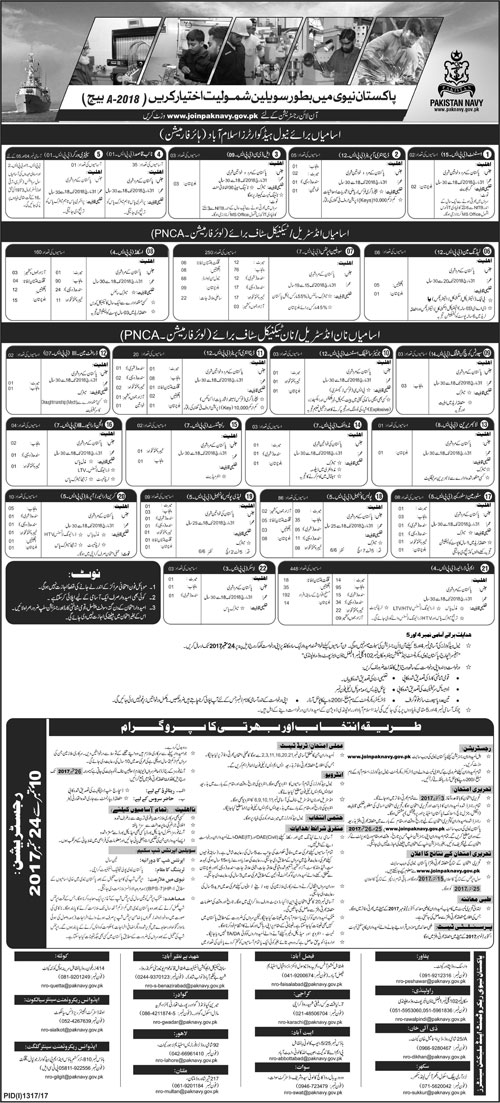 Recruitment of Civilian Staff in Pakistan Navy
